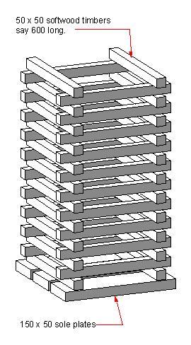 A lightweight crib structure. Picture by Bill Bradley: http://www.builderbill-diy-help.com/